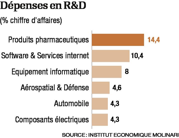 infographie-depenses_en_rd_1.png
